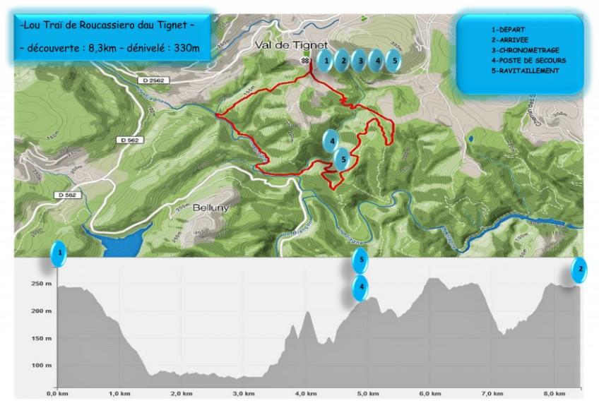 logistique 8,3km - Le Tignet Course à pied